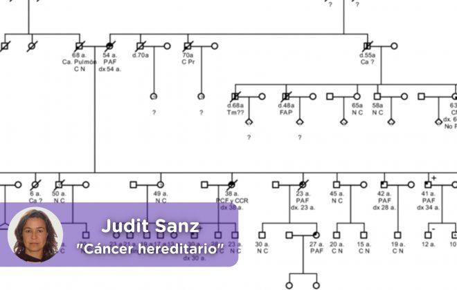 Conoce el riesgo de padecer cáncer hereditario. Mediquo. Chat médico. Salud. Oncología.