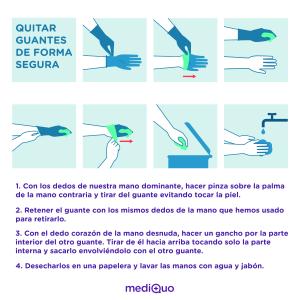 Guantes protectores, como quitar los guantes correctamente. Mediquo, Telemedicina, Salud. Manos, protección.