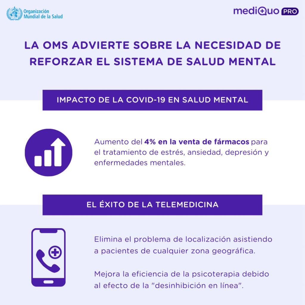 Impacto Covid19 en la Salud Mental - MediQuo - Telemedicina
