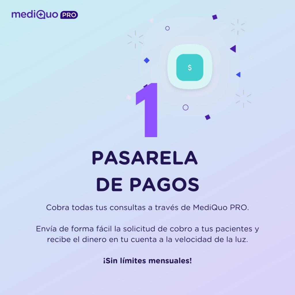 5 motivos por los que debes empezar a utilizar la plataforma de mediQuo PRO. Telemedicina.