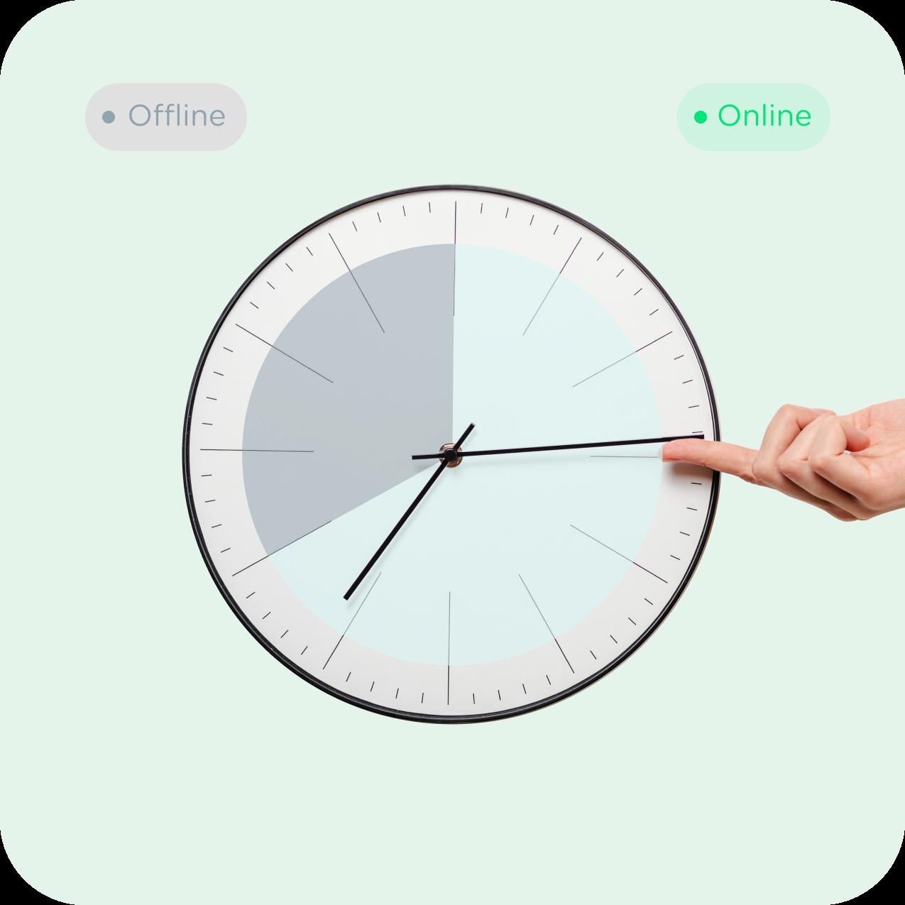 Gestión del tiempo del profesional médico. Online y offline.